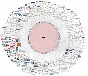 Does Bilderberg really run the world? – Prepare for Change