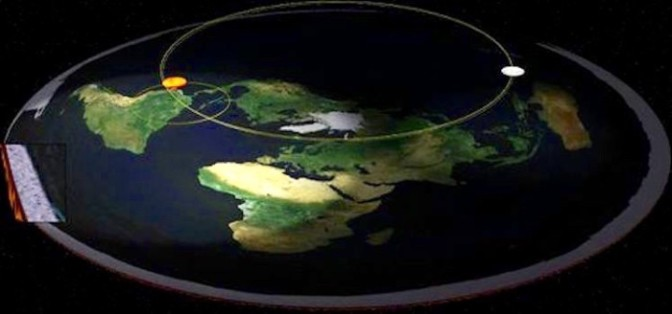 Finally Flat Earth vs Ball Earth Being Proven Scientifically? | Alternative
