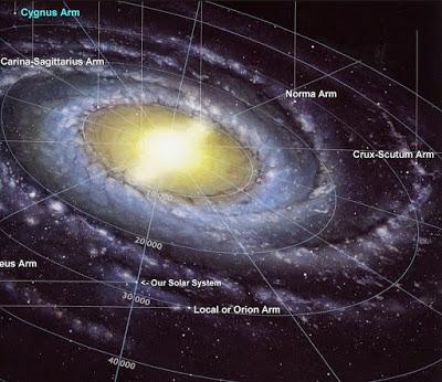 Galactic Codex – Prepare for Change