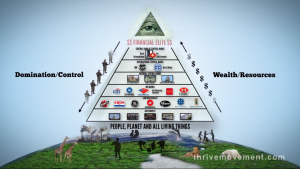 These 13 families rule the world: The shadow forces behind the NWO » Intellihub