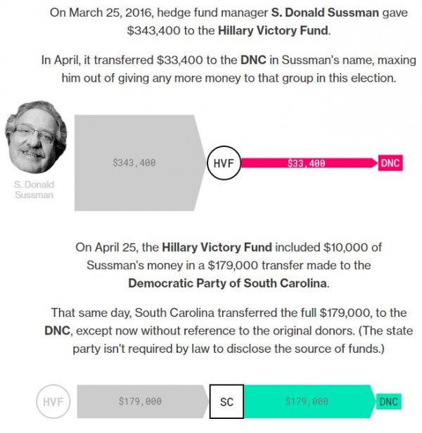 Hillary Victory Fund