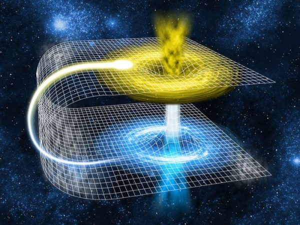 Scientists Say Time Travel Is Possible | Your News Wire