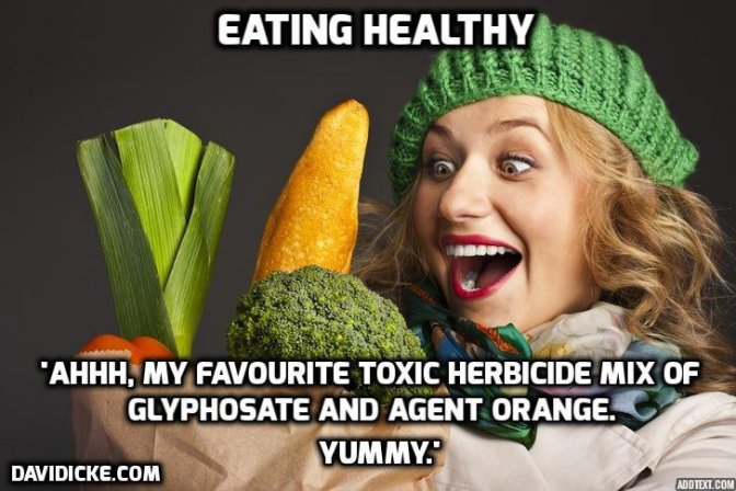 85% of the Food We Eat Has Pesticide Residues — David Icke latest headlines