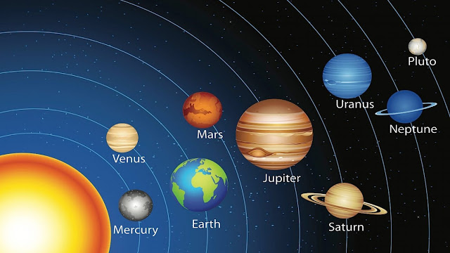 Rare Astrology January 7th February 6 2017 All Planets
