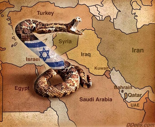 Zionism vs Islam. Which is more dangerous? – Prepare for Change
